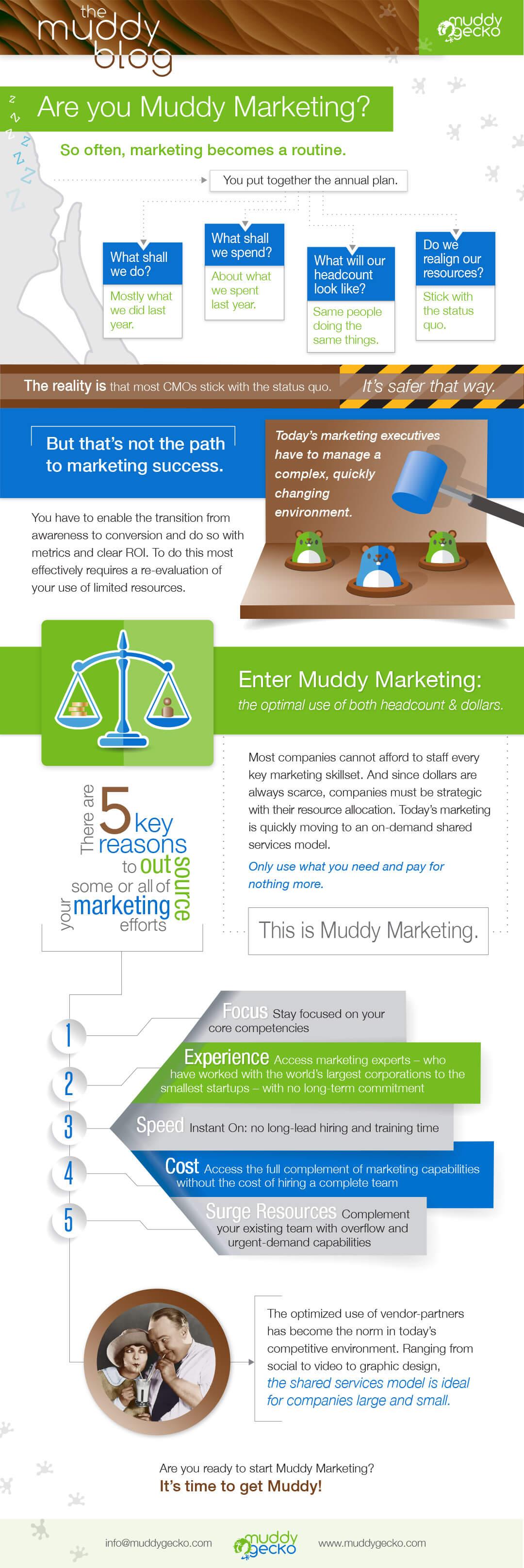 Muddy Marketing